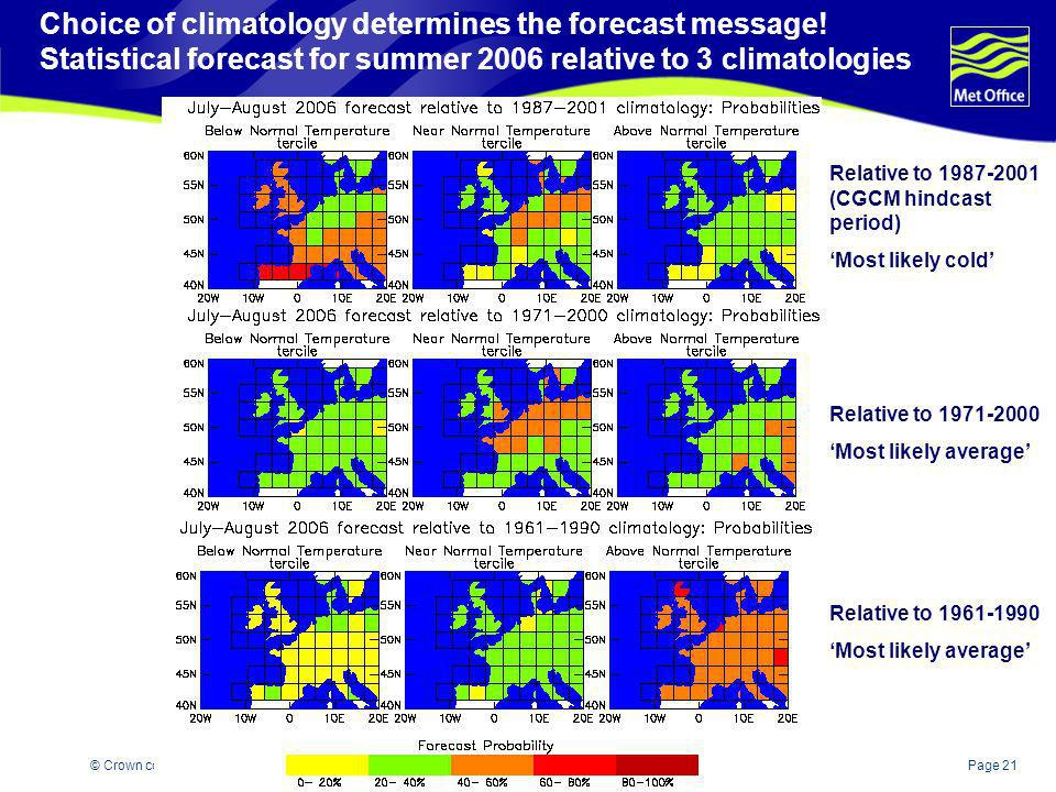 Choice of climatology determines the forecast message