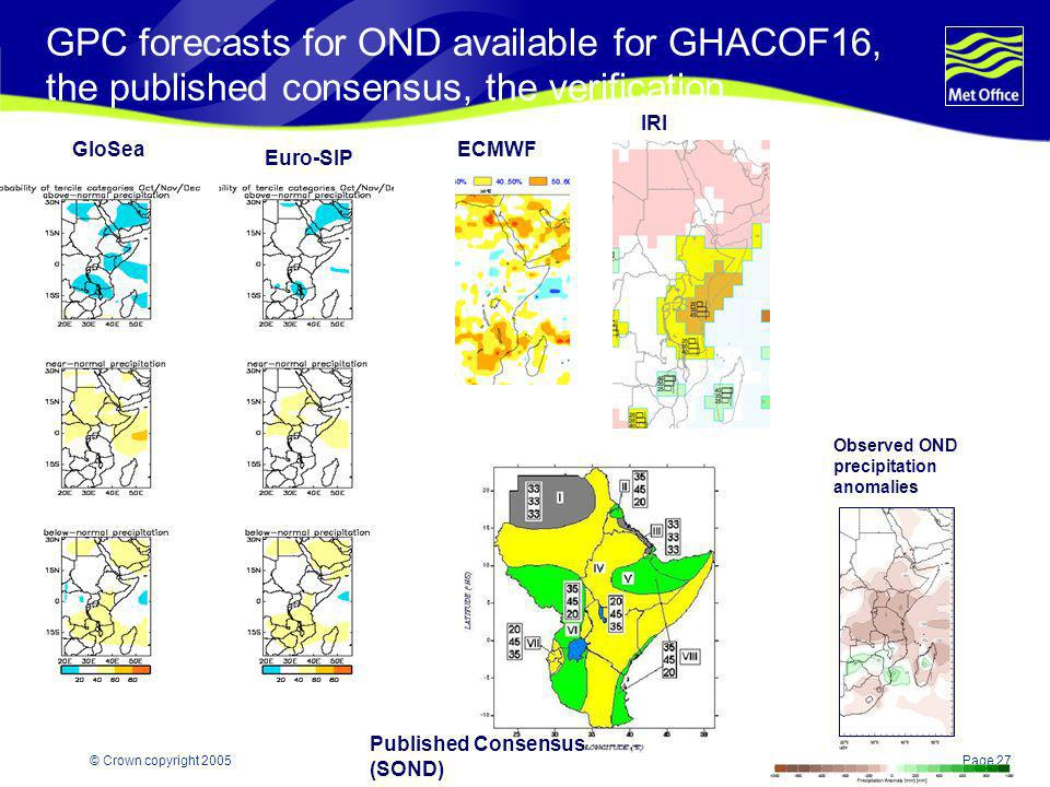 GPC forecasts for OND available for GHACOF16, the published consensus, the verification