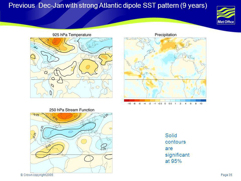 Previous Dec-Jan with strong Atlantic dipole SST pattern (9 years)