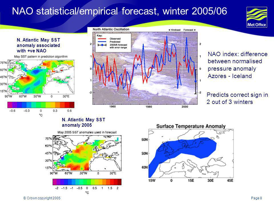 NAO statistical/empirical forecast, winter 2005/06