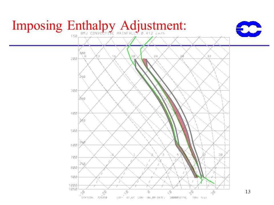 Imposing Enthalpy Adjustment: