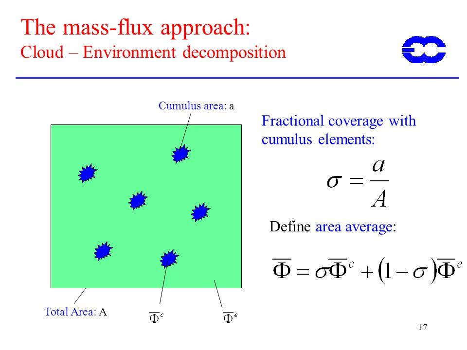 The mass-flux approach: Cloud – Environment decomposition