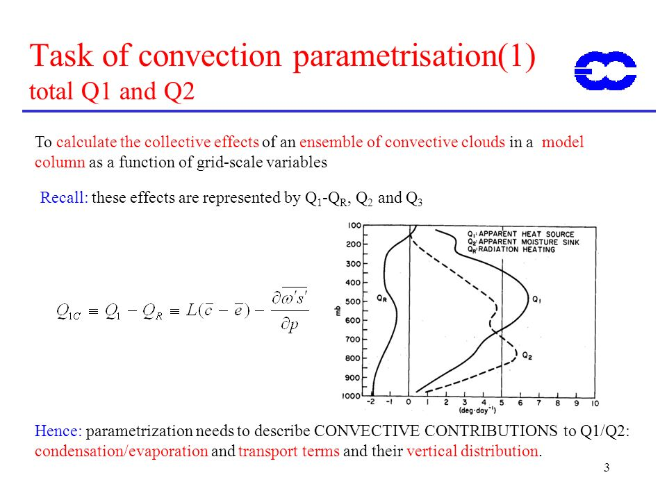 Task of convection parametrisation(1) total Q1 and Q2