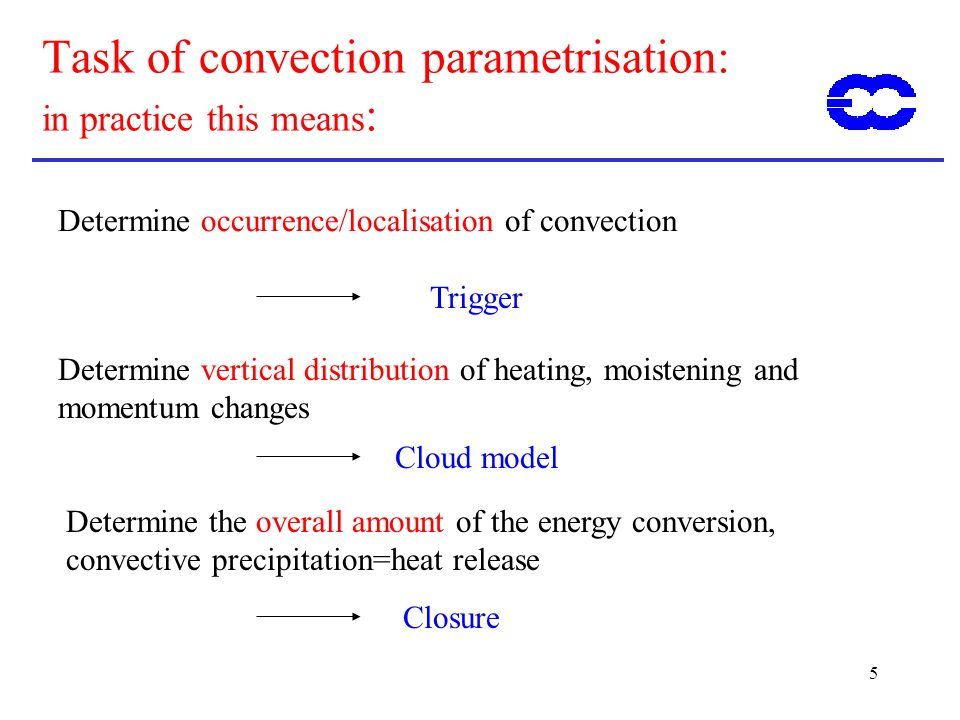 Task of convection parametrisation: in practice this means: