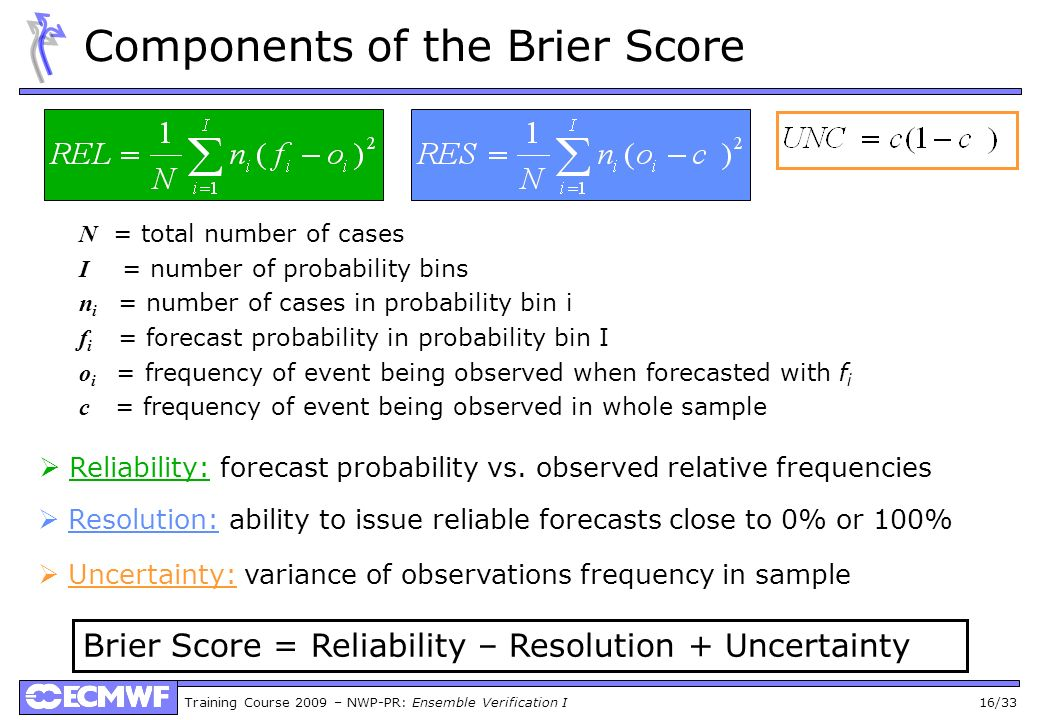 Components of the Brier Score