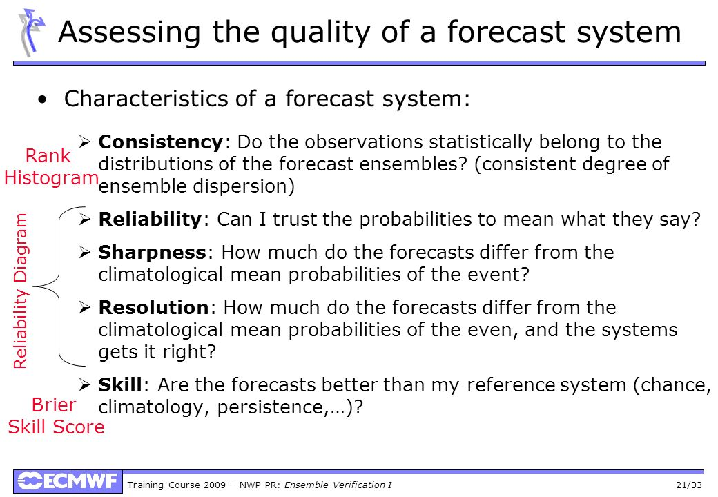 Assessing the quality of a forecast system