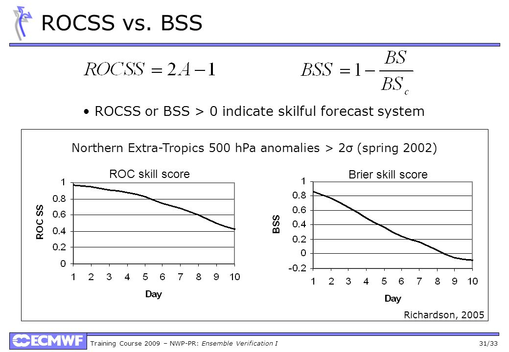 ROCSS vs. BSS • ROCSS or BSS > 0 indicate skilful forecast system