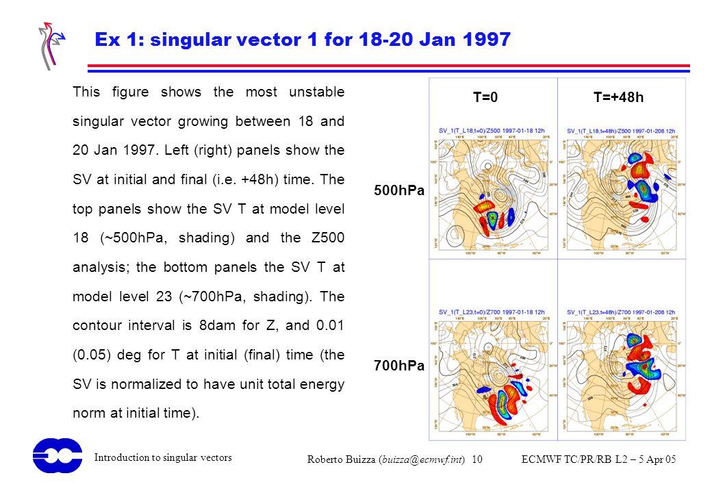 Ex 1: singular vector 1 for 18-20 Jan 1997
