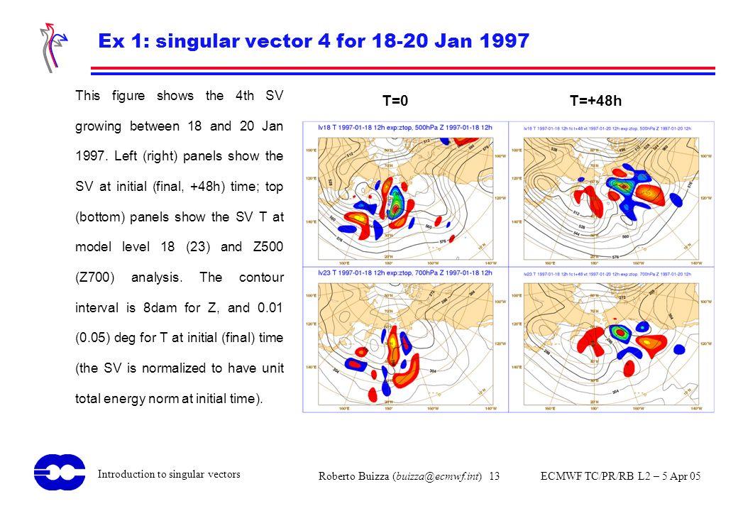 Ex 1: singular vector 4 for 18-20 Jan 1997