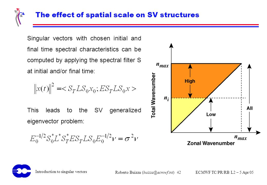 The effect of spatial scale on SV structures