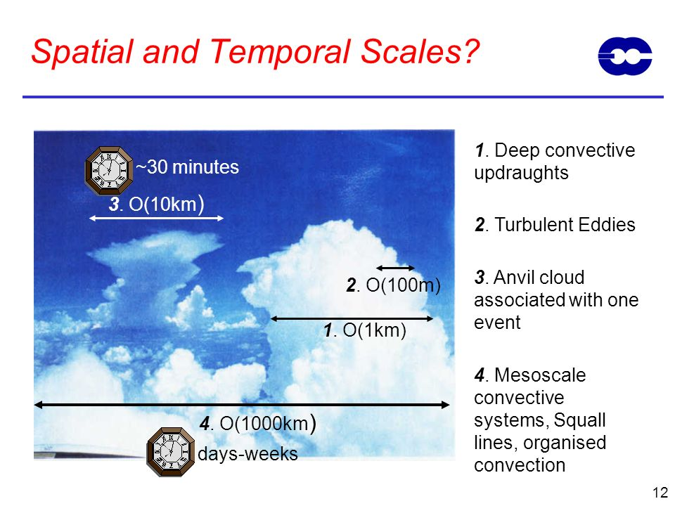 Spatial and Temporal Scales