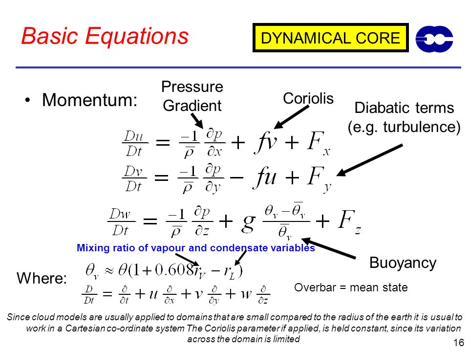 Basic Equations Momentum: DYNAMICAL CORE Pressure Gradient Coriolis
