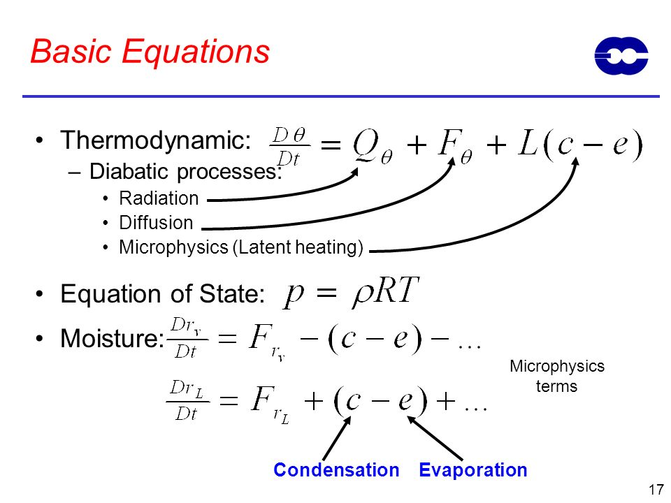 Basic Equations Thermodynamic: Equation of State: Moisture: