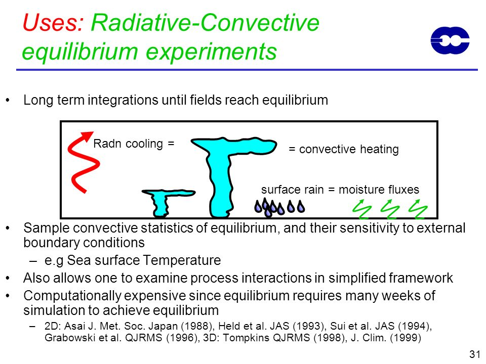 Uses: Radiative-Convective equilibrium experiments
