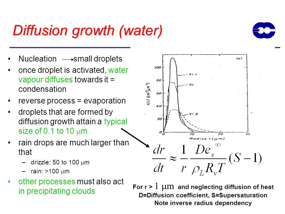 Diffusion growth (water)