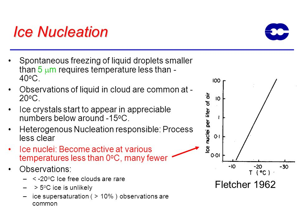 Ice Nucleation Fletcher 1962