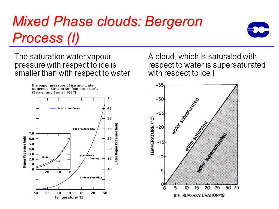 Mixed Phase clouds: Bergeron Process (I)