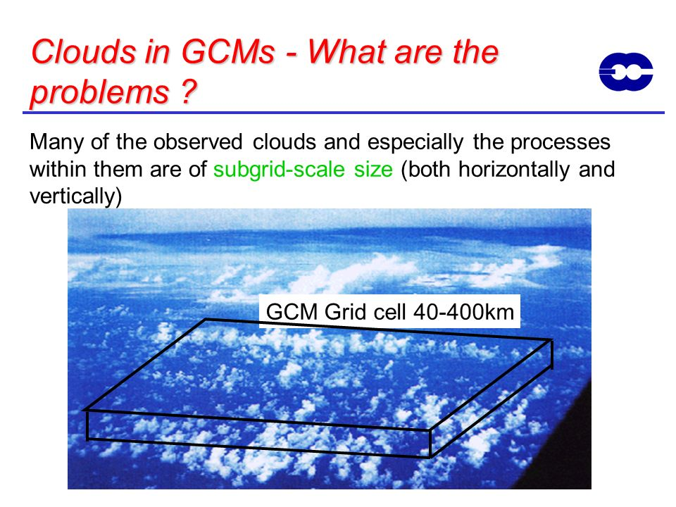 Clouds in GCMs - What are the problems