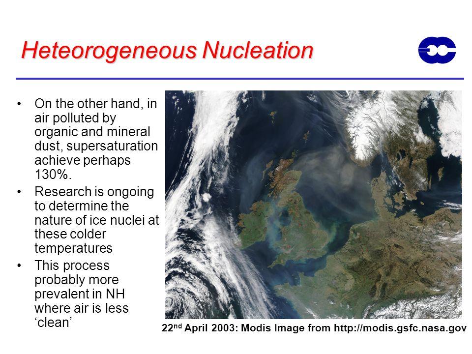 Heteorogeneous Nucleation