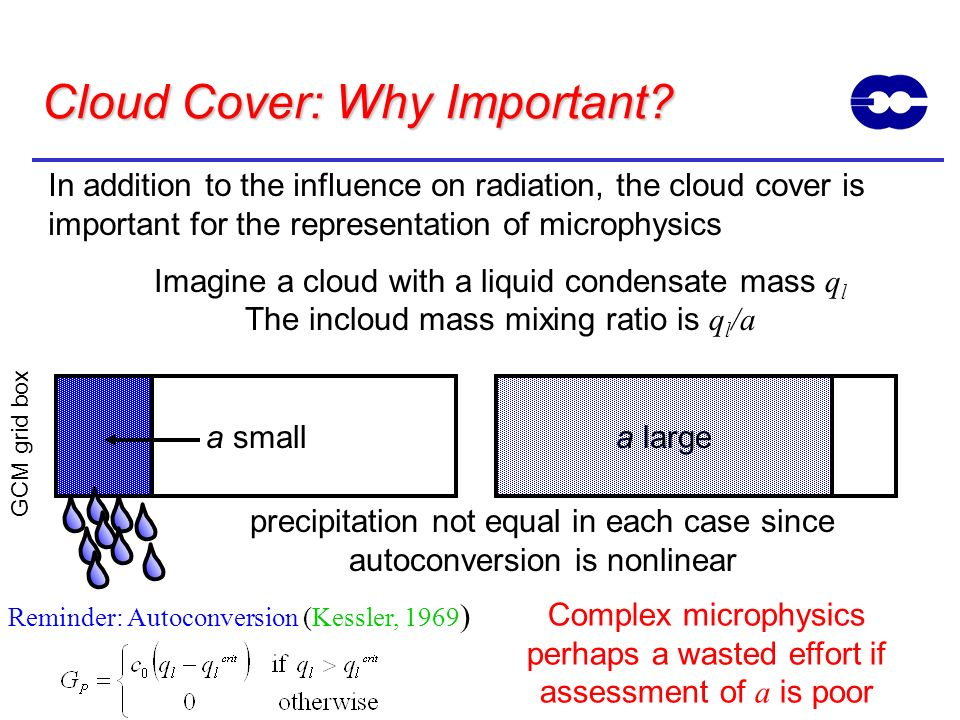 Cloud Cover: Why Important