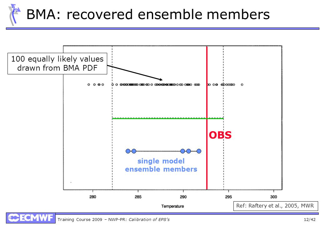 BMA: recovered ensemble members