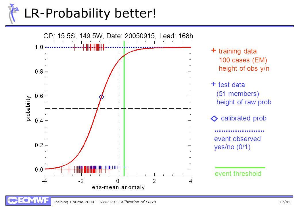 LR-Probability better!