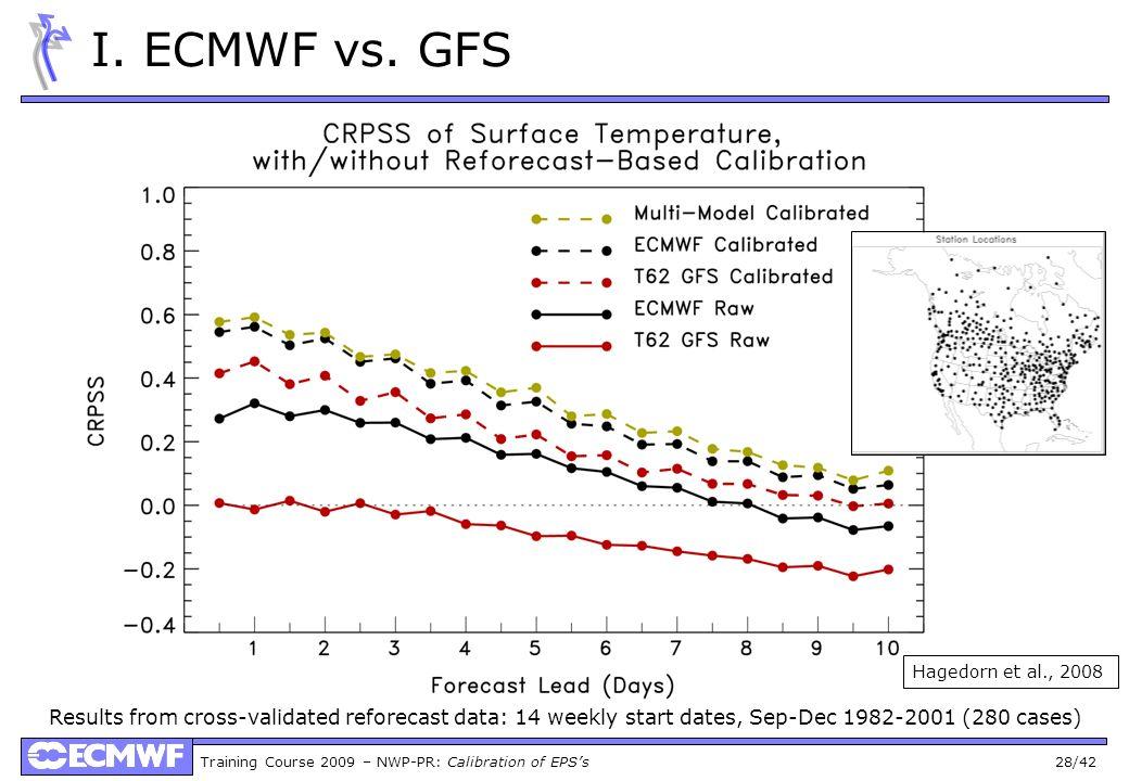 I. ECMWF vs. GFS Hagedorn et al., 2008.