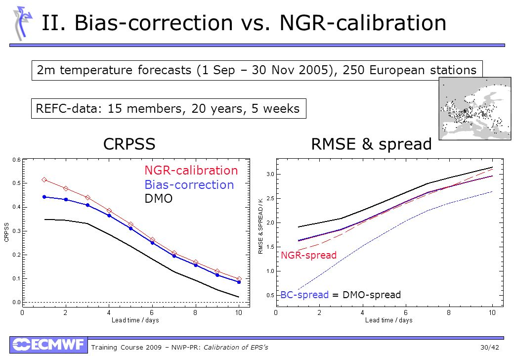 II. Bias-correction vs. NGR-calibration