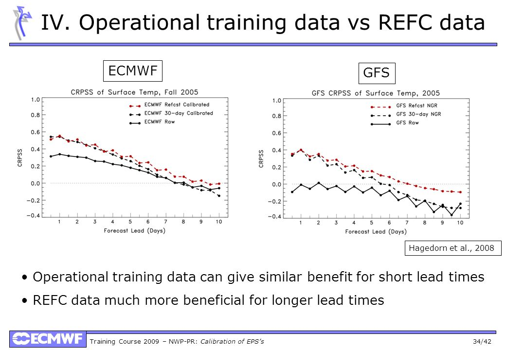 IV. Operational training data vs REFC data