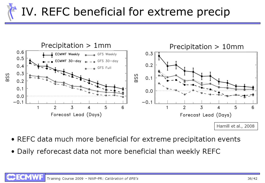 IV. REFC beneficial for extreme precip