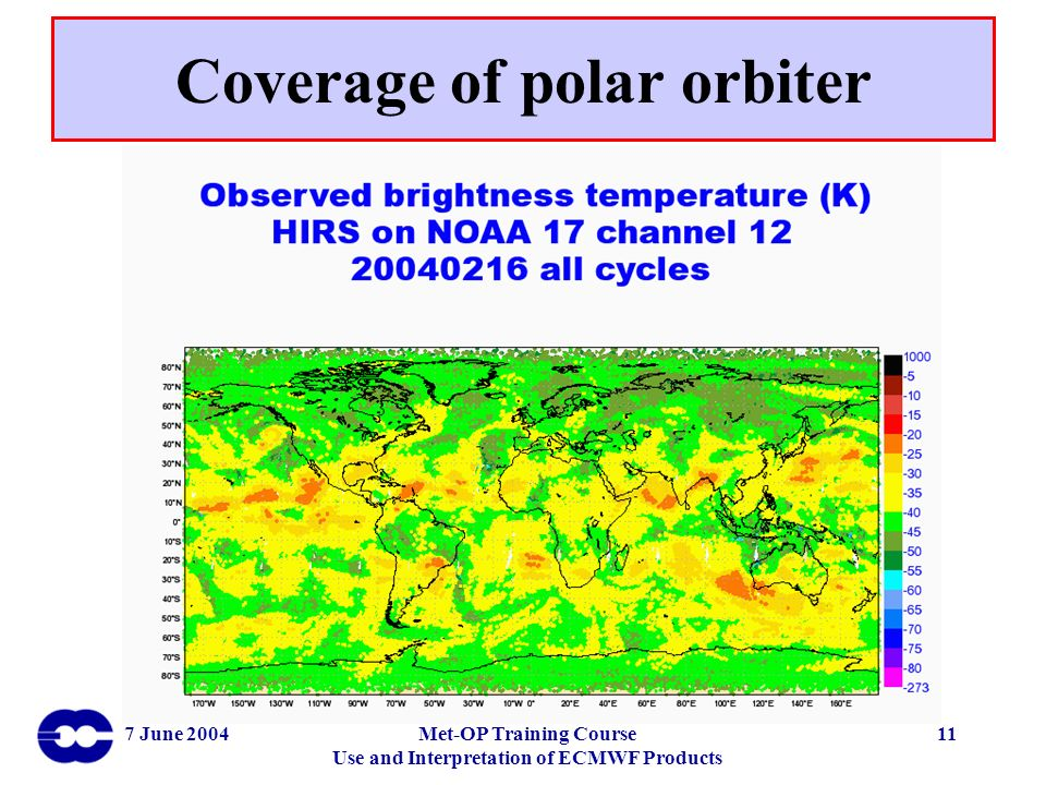 Coverage of polar orbiter
