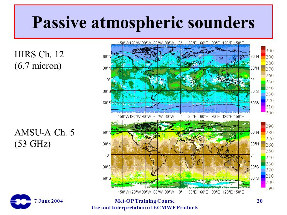Passive atmospheric sounders