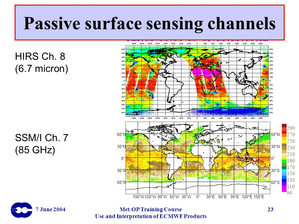 Passive surface sensing channels