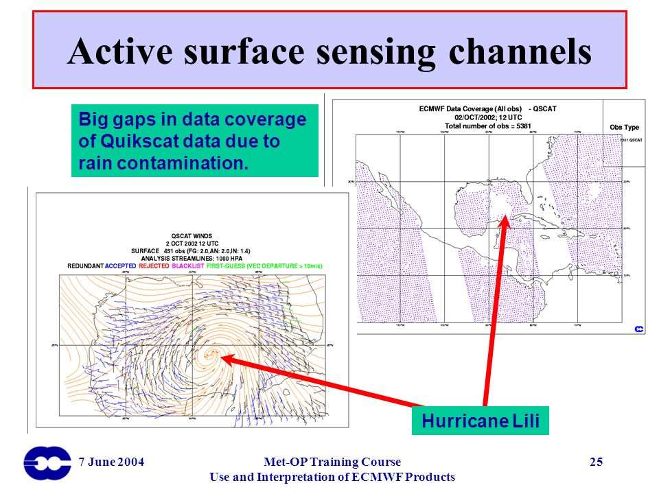 Active surface sensing channels
