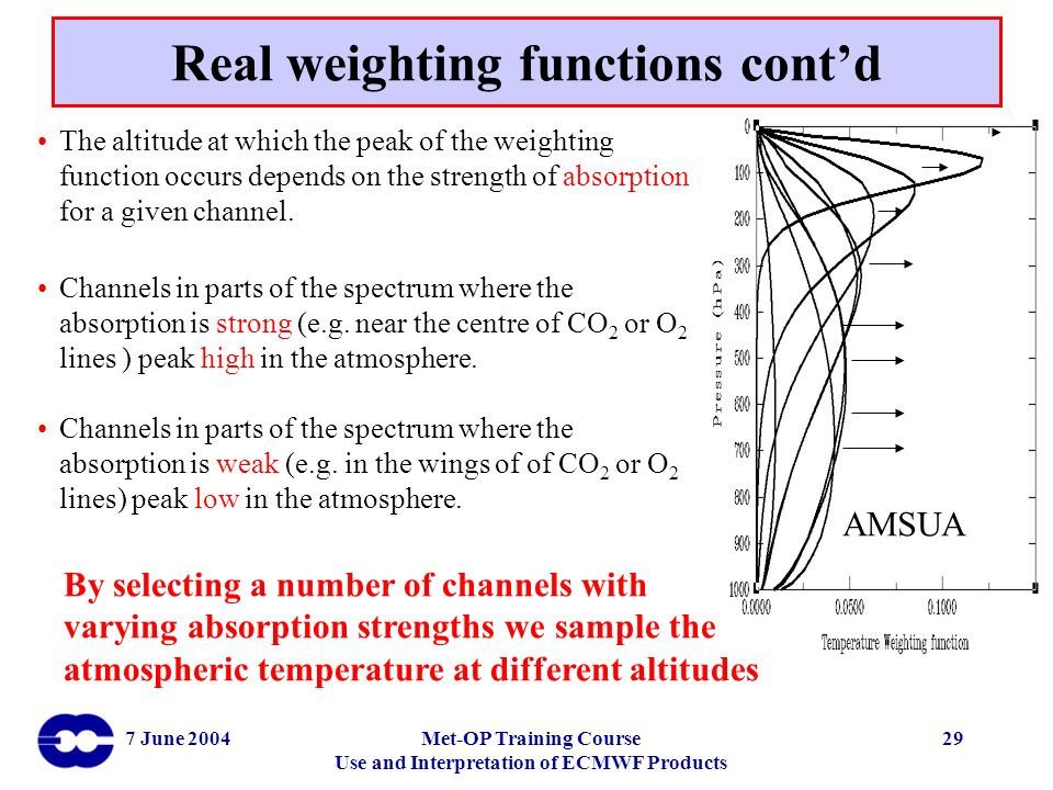 Real weighting functions cont'd
