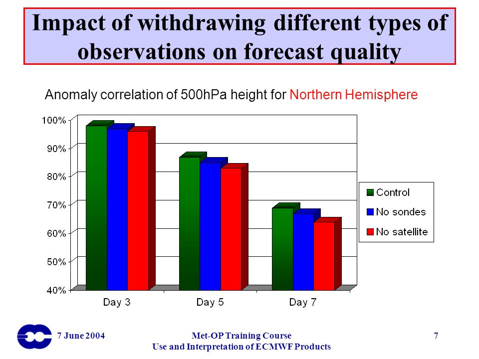 Met-OP Training Course Use and Interpretation of ECMWF Products