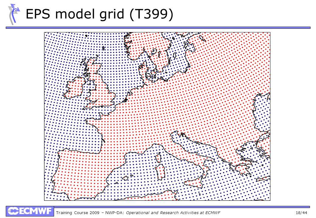 EPS model grid (T399)