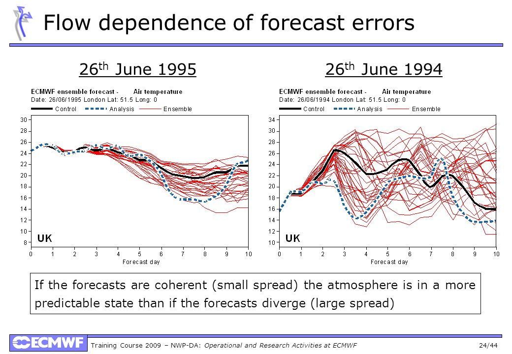 Flow dependence of forecast errors