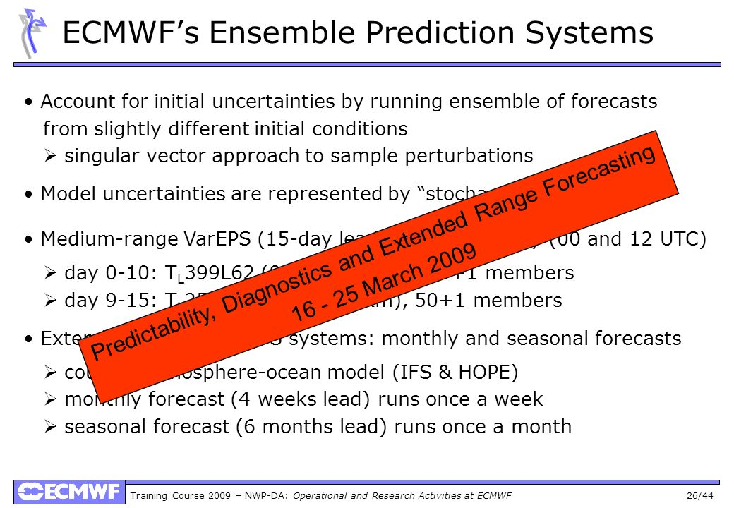 ECMWF's Ensemble Prediction Systems