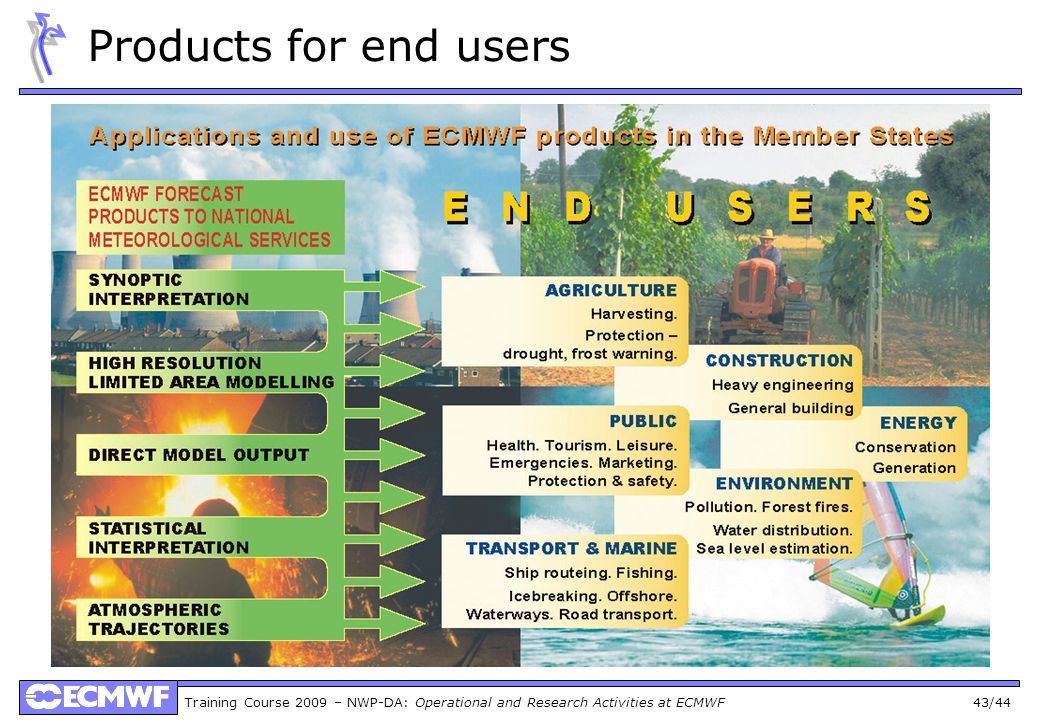 Products for end users