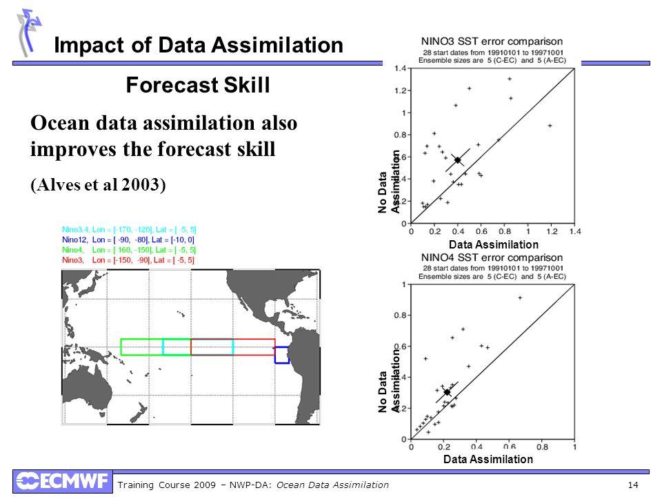 Impact of Data Assimilation