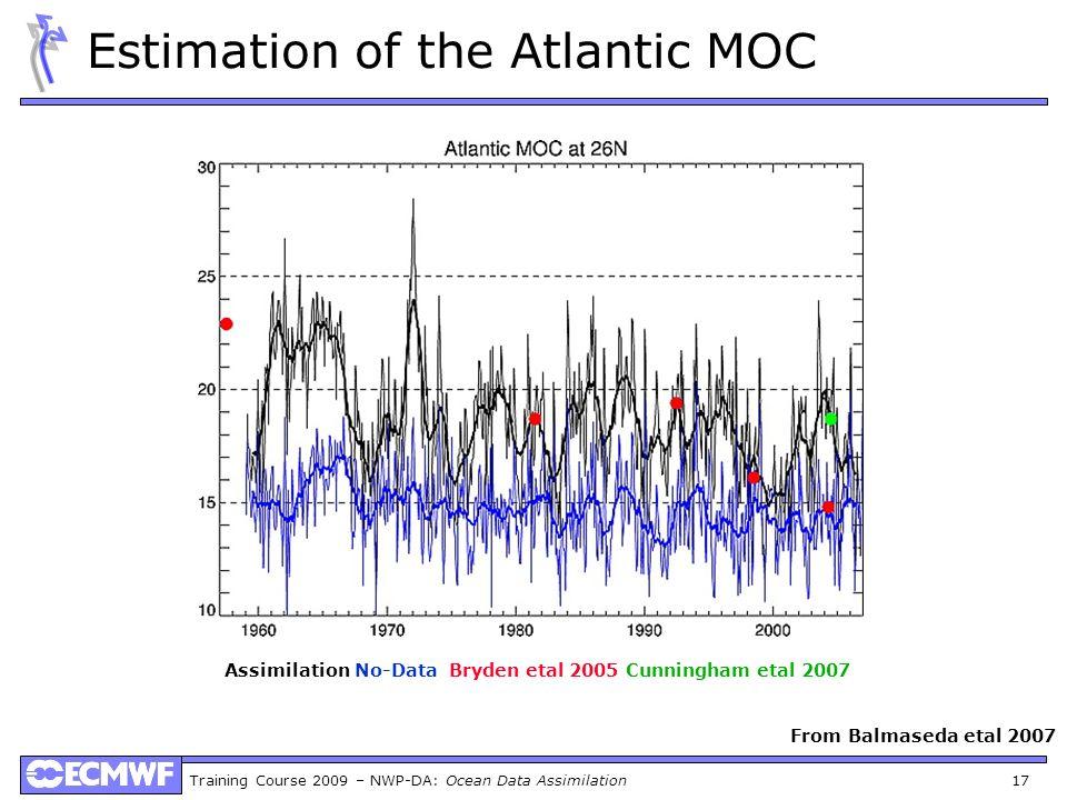 Estimation of the Atlantic MOC