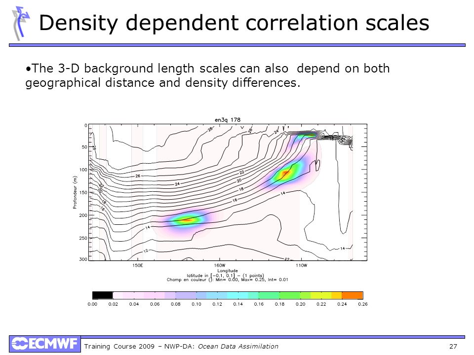 Density dependent correlation scales