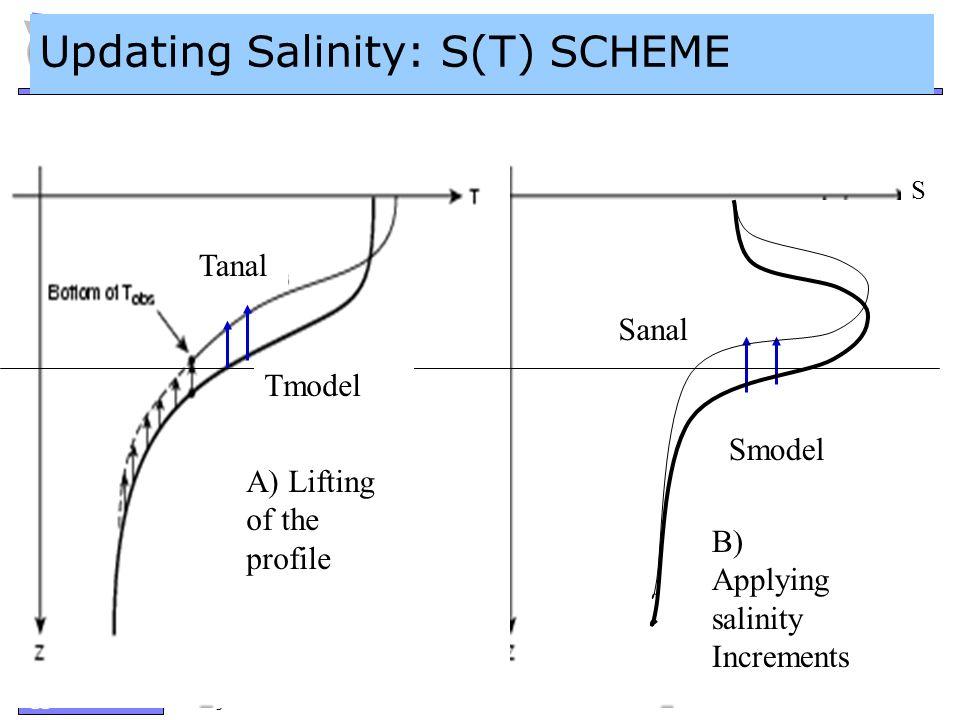 Updating Salinity: S(T) SCHEME