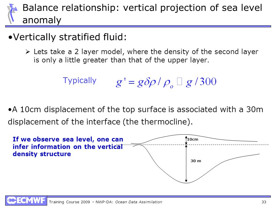 Balance relationship: vertical projection of sea level anomaly