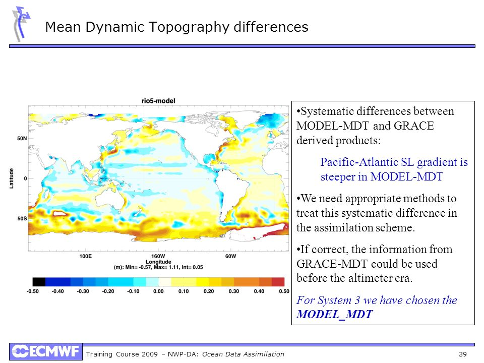 Mean Dynamic Topography differences