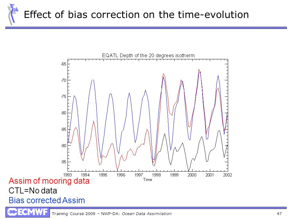 Effect of bias correction on the time-evolution