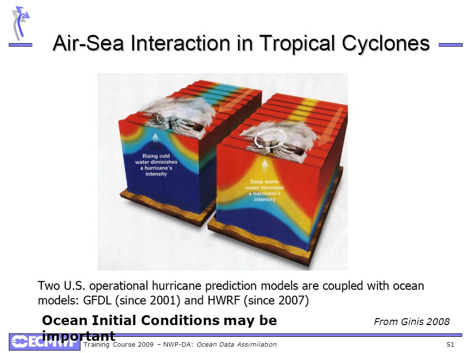 Ocean Initial Conditions may be important