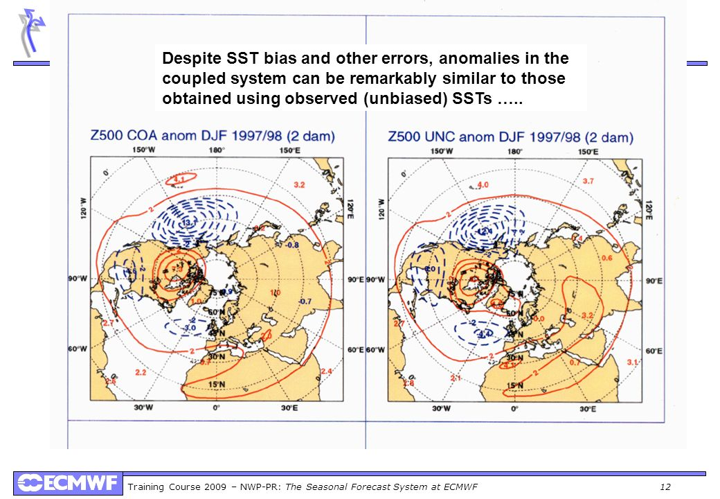 Despite SST bias and other errors, anomalies in the coupled system can be remarkably similar to those obtained using observed (unbiased) SSTs …..