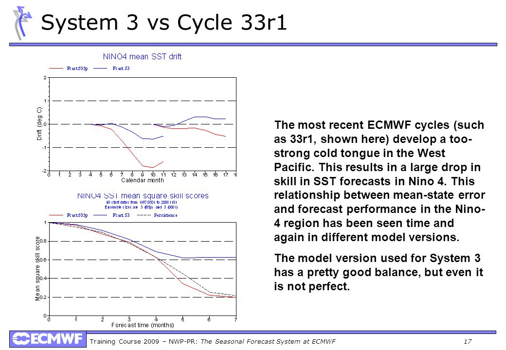 System 3 vs Cycle 33r1